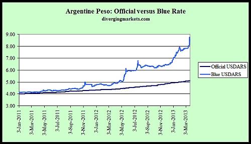 argentina atm money travelers