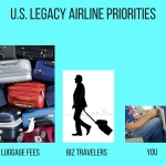 airline priorities
