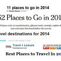 hot travel destinations
