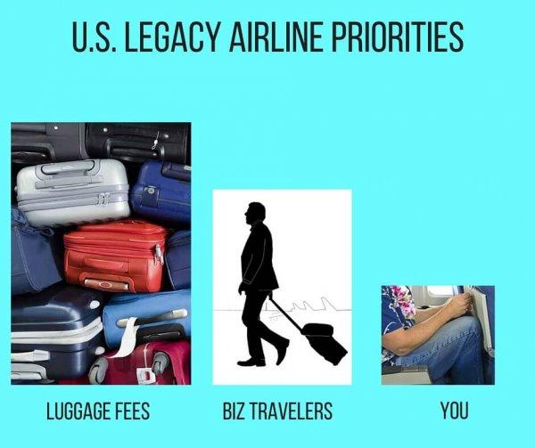 airline priorities