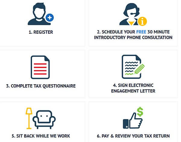 taxes for expats process