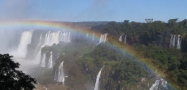 visiting Iguacu Falls on an organized tour