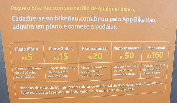 bike rental Rio prices